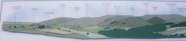 Map fo the hills